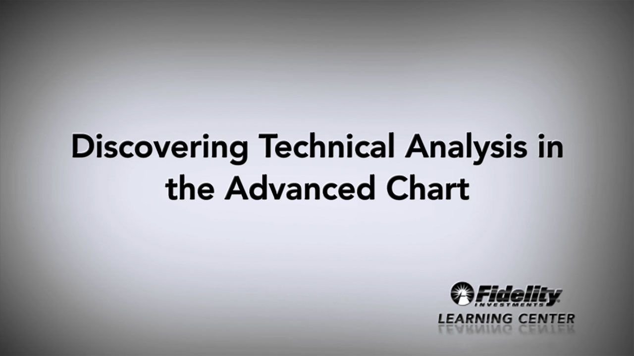 Discovering Technical Analysis In Advanced Charting - Fidelity